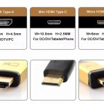Differences between HDMI versions 1.1, 1.2, 1.3a, 1.4 and 2.0?